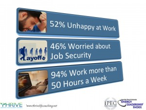 Unhappy work